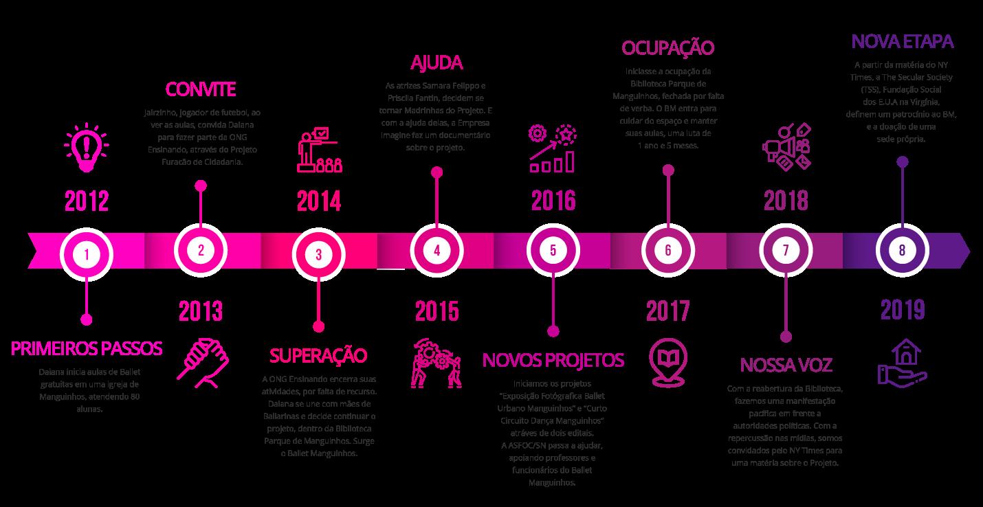infografico-cor