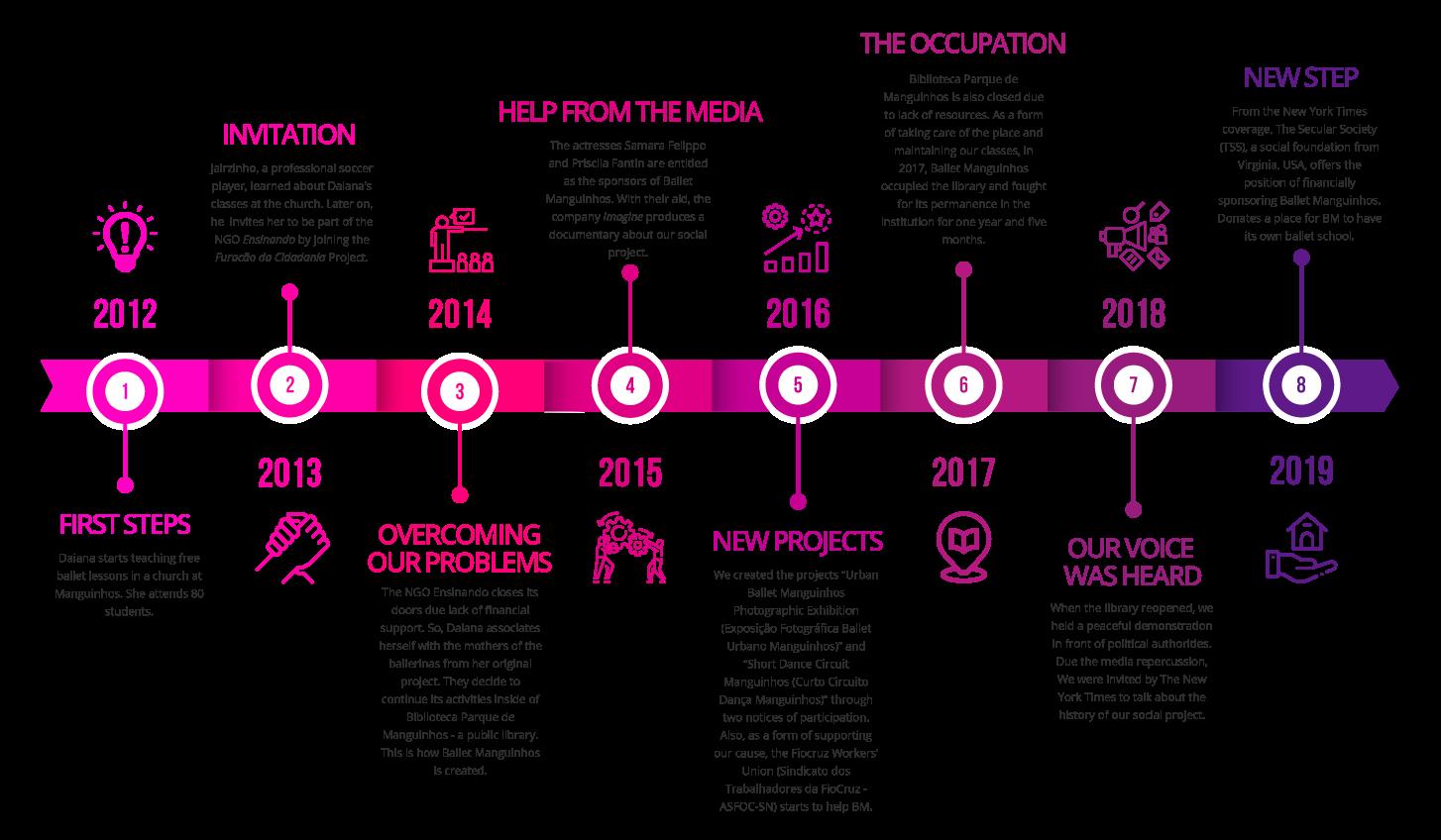 infografico2-cor